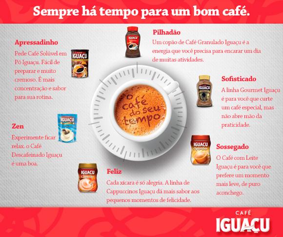 cafe-iguacu-produtos