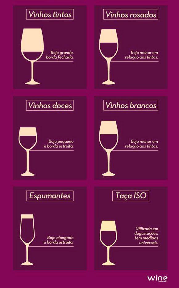 a-taça-para-cada-tipo-de-vinho2